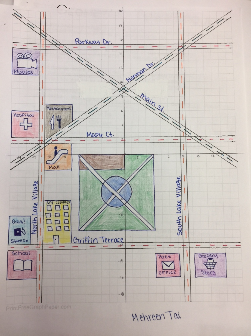 Geometric Town Project – Make Math Not on spanish map project, 2nd grade map project, student newspaper project, algebra mathematics project, geography map project, money map project, design a town project, great gatsby newspaper project, social studies map project, town map project, stained glass window linear equations project, january kindergarten family project, greece map project, math poster project, project management plan examples for project,