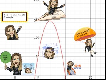 Bitmoji math