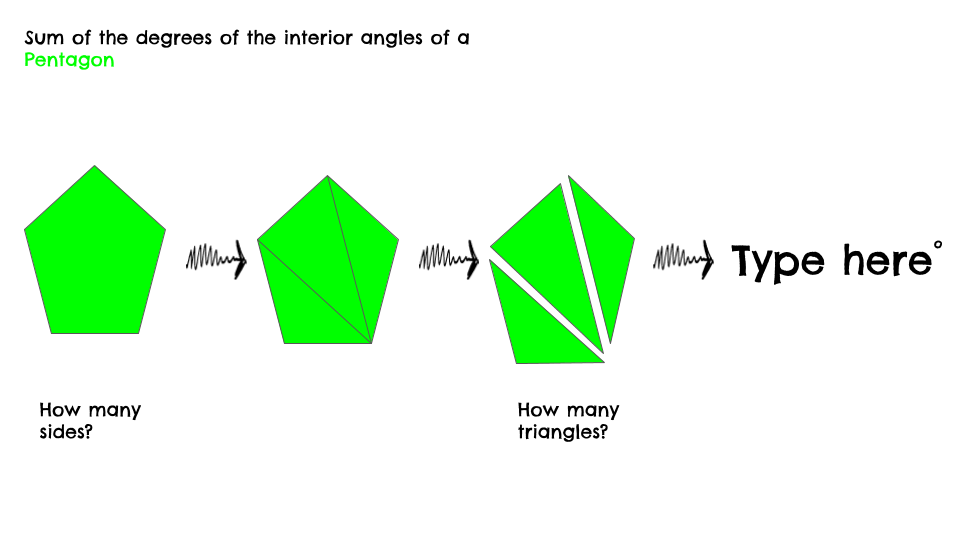 Sum of Interior Angles in a Polygon