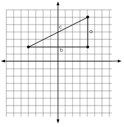 Right Triangle on Gird